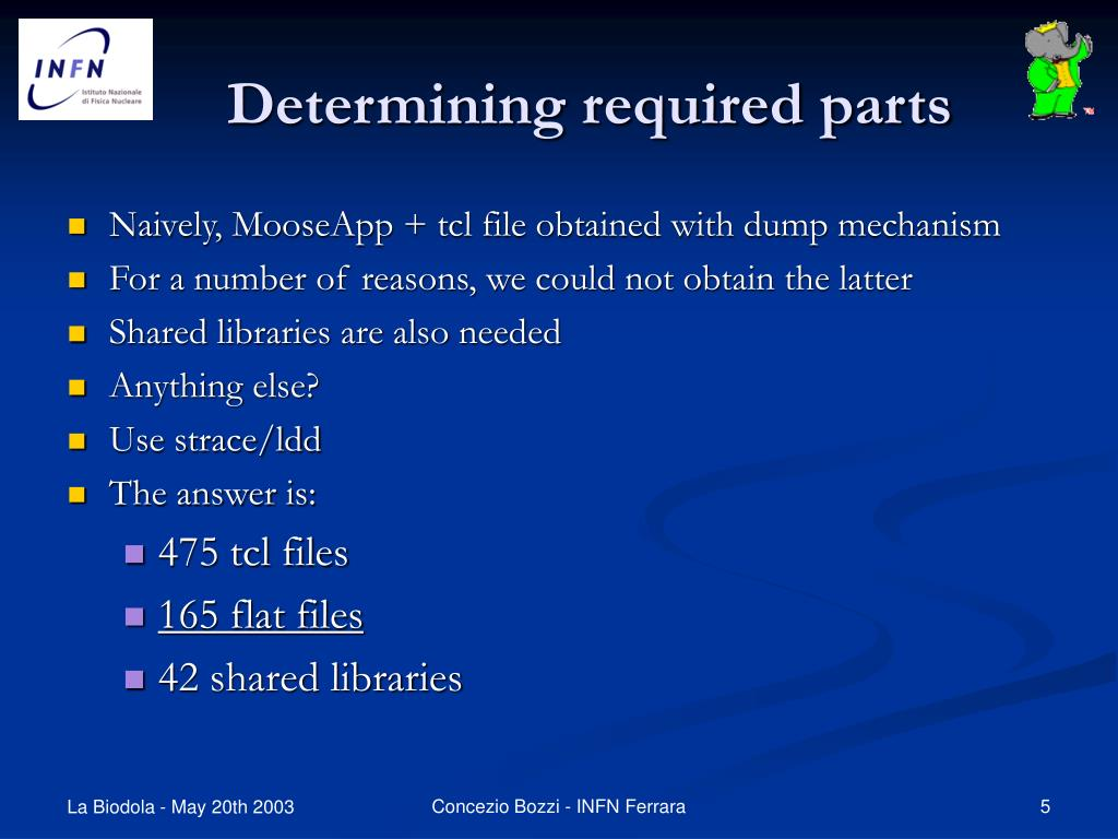 Determining required parts