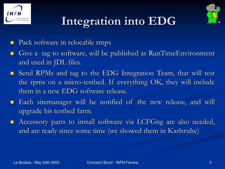 Integration into edg