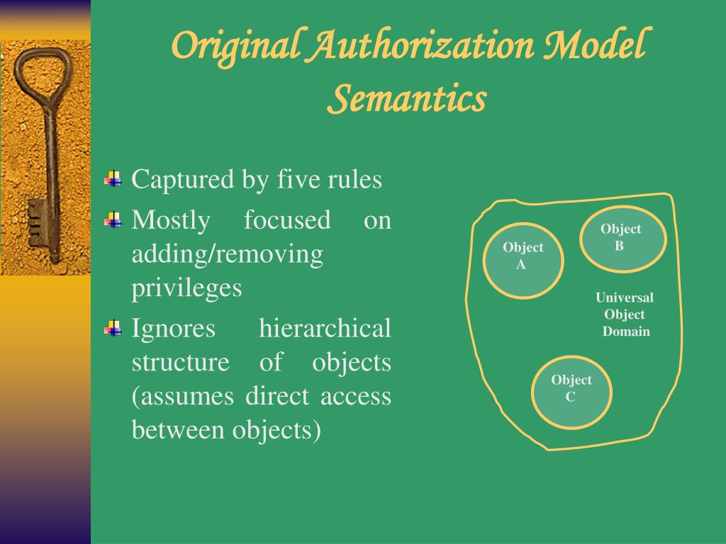 Original Authorization Model Semantics