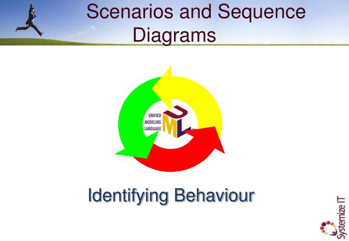 PPT - Scenarios and Sequence Diagrams PowerPoint ...