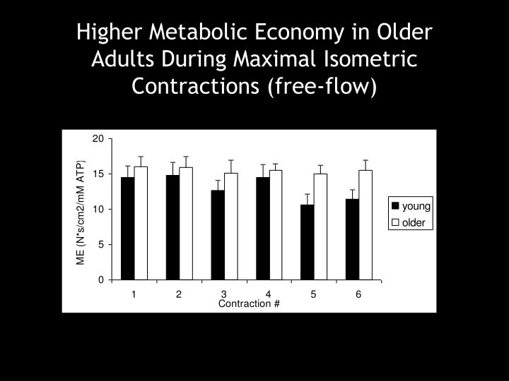Higher Metabolic Economy in Older Adults During Maximal Isometric Contractions (free-flow)