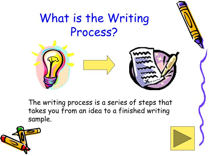 writing process for kids powerpoint Writing process posters students flourish in their ability to write when we teach them that writing is a process these writing process anchor posters can be used in two ways: as a visual reminder to your students of the steps to the writing process, or.