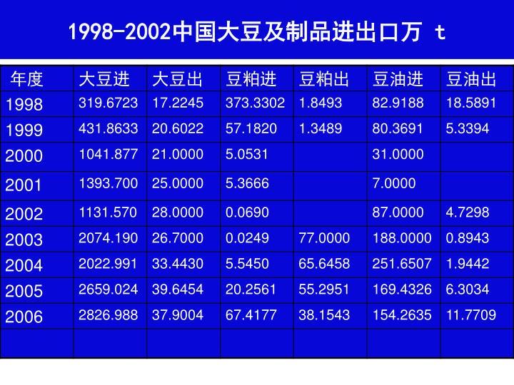 1998-2002