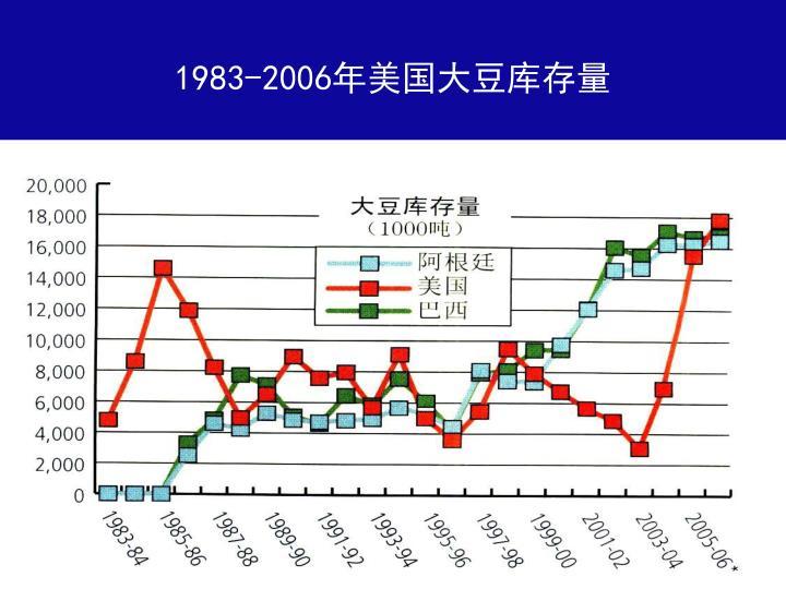 1983-2006