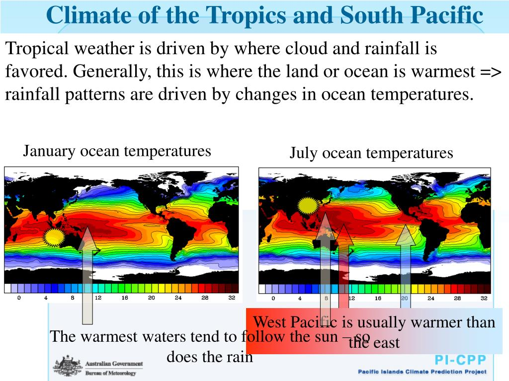 West Pacific is usually warmer than the east