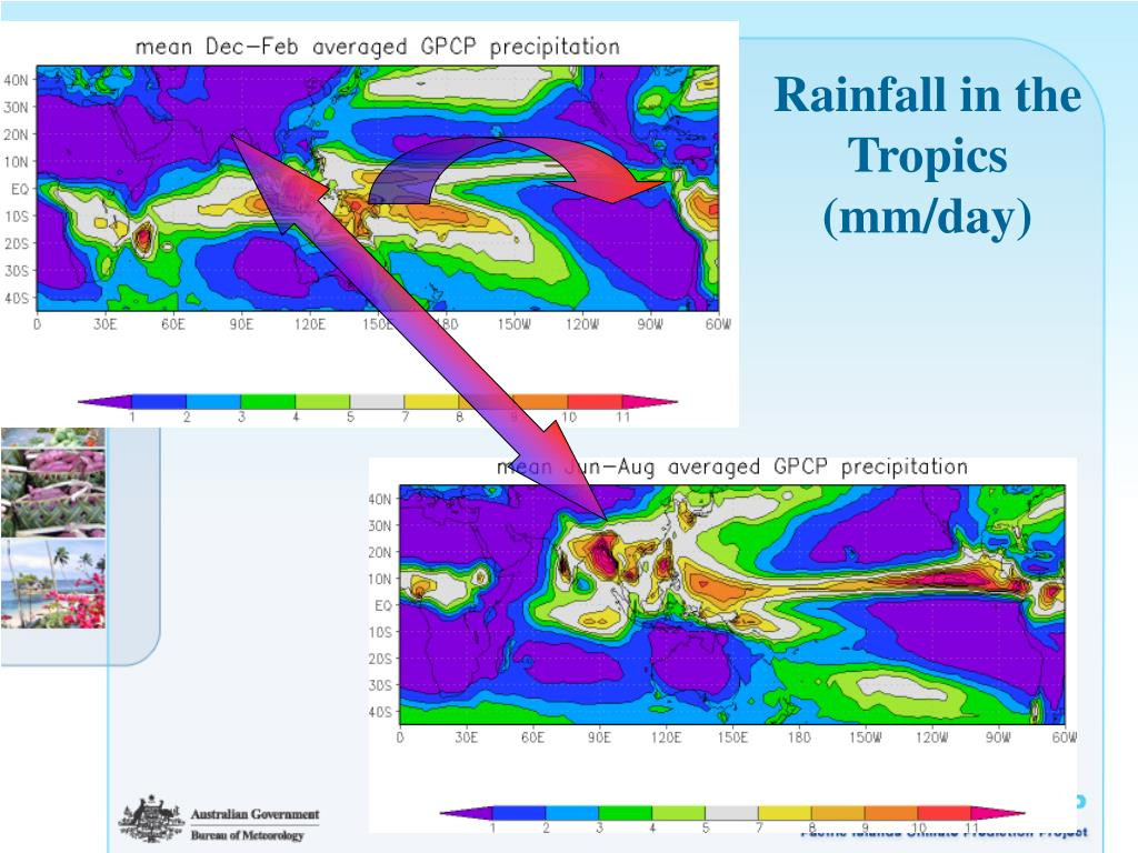 Rainfall in the Tropics