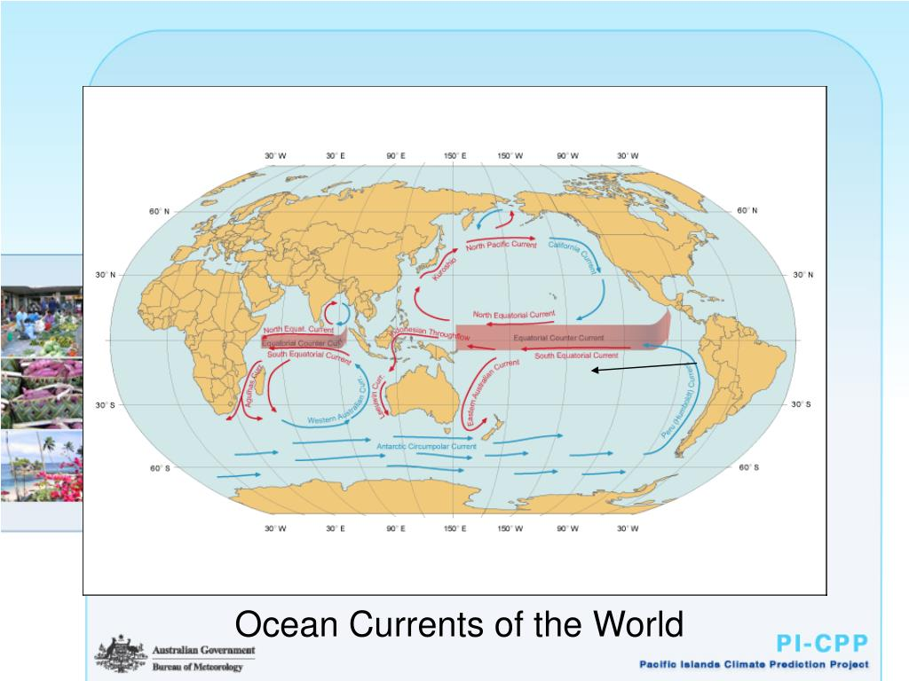 Ocean Currents of the World