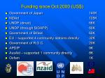funding since oct 2000 us