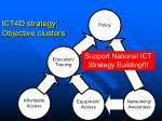 ict4d strategy objective clusters