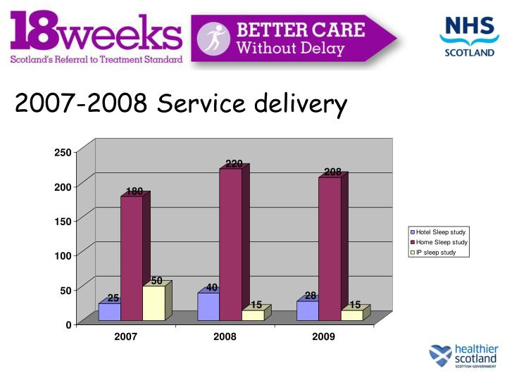 2007-2008 Service delivery