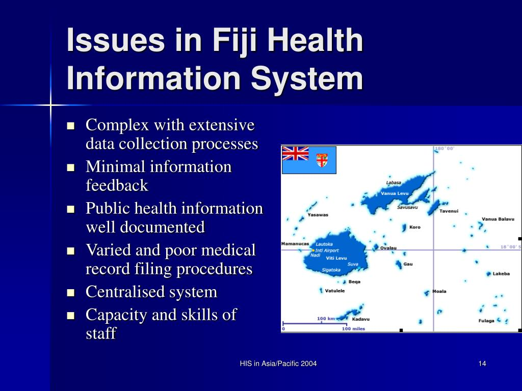 Issues in Fiji Health Information System