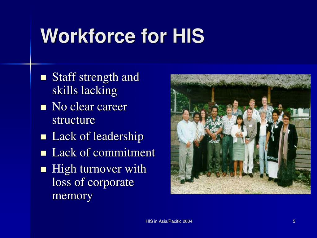 Workforce for HIS