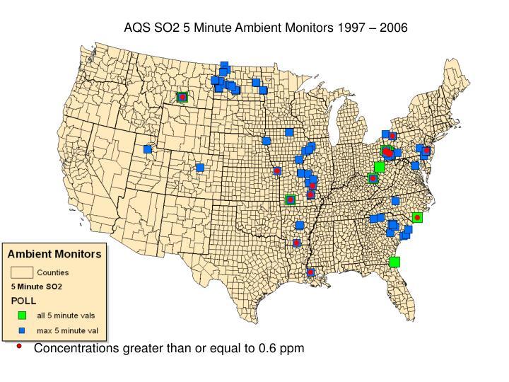 AQS SO2 5 Minute Ambient Monitors 1997 – 2006