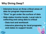 why diving deep