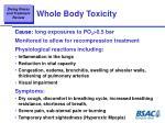 whole body toxicity