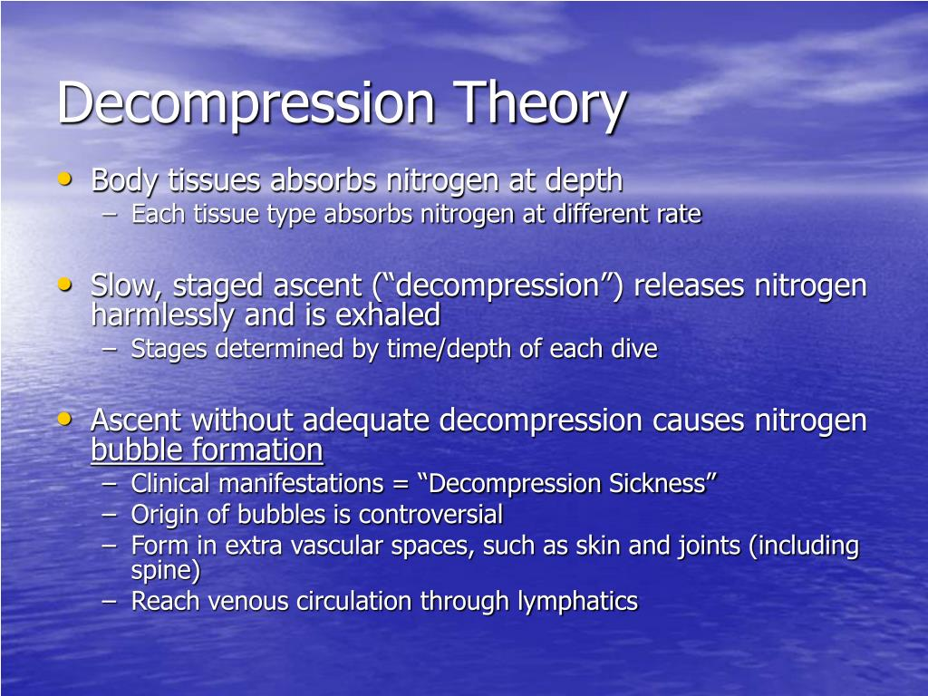 Decompression Theory