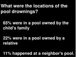 what were the locations of the pool drownings