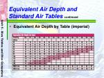 equivalent air depth and standard air tables continued58