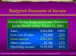 budgeted statement of income