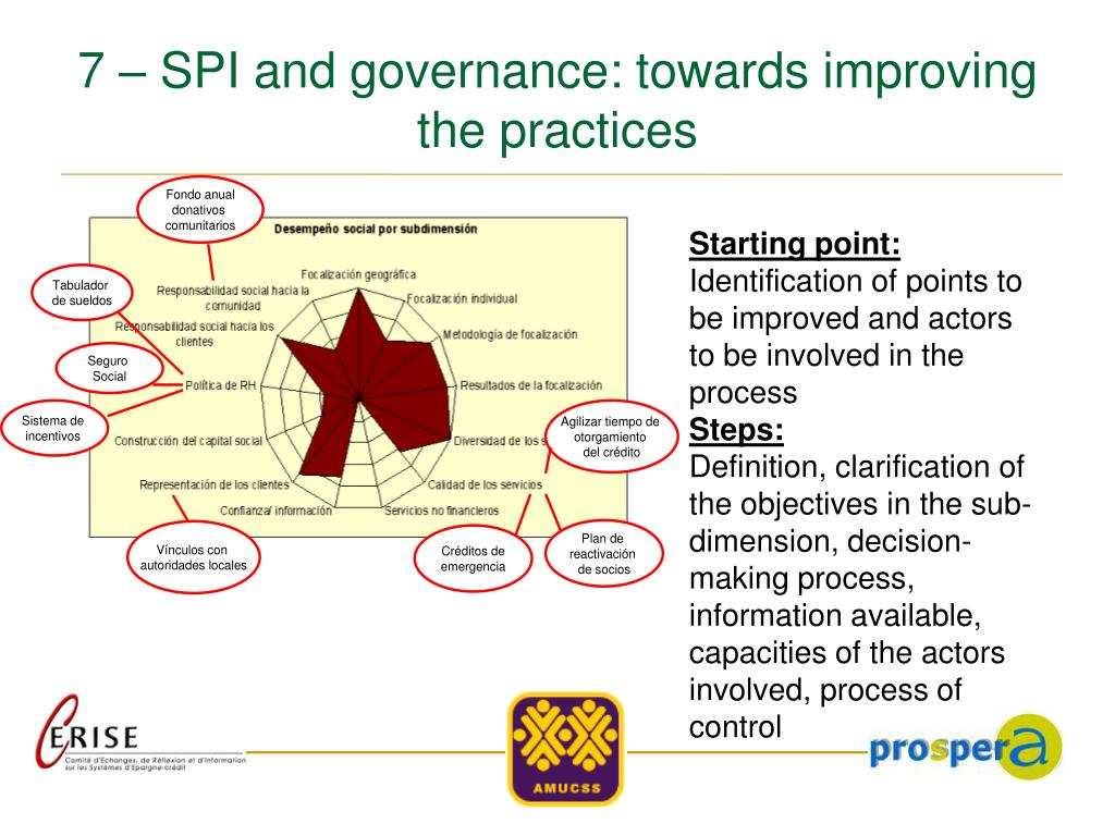 7 – SPI and governance: towards improving the practices