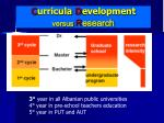 c urricula d evelopment versus r esearch