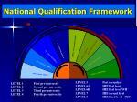 national qualification framework