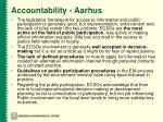 accountability aarhus