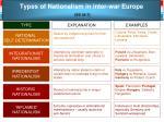 types of nationalism in inter war europe ed 36 7