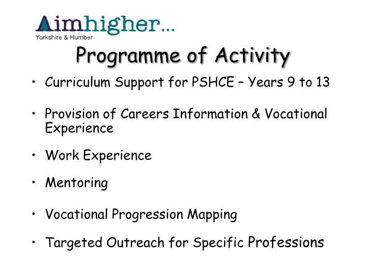 Programme of Activity