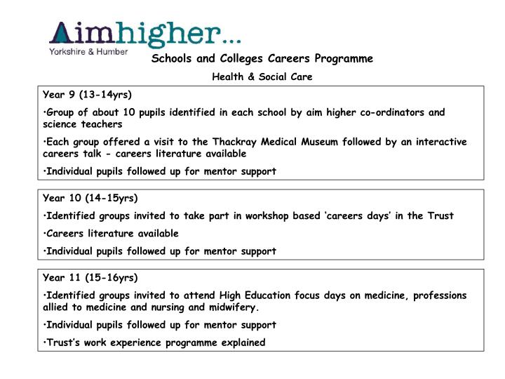 Schools and Colleges Careers Programme