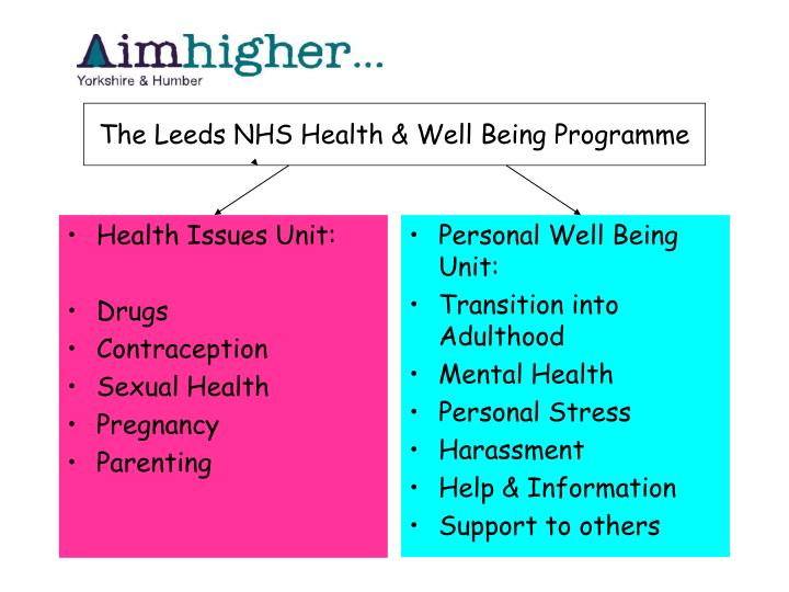 The Leeds NHS Health & Well Being Programme