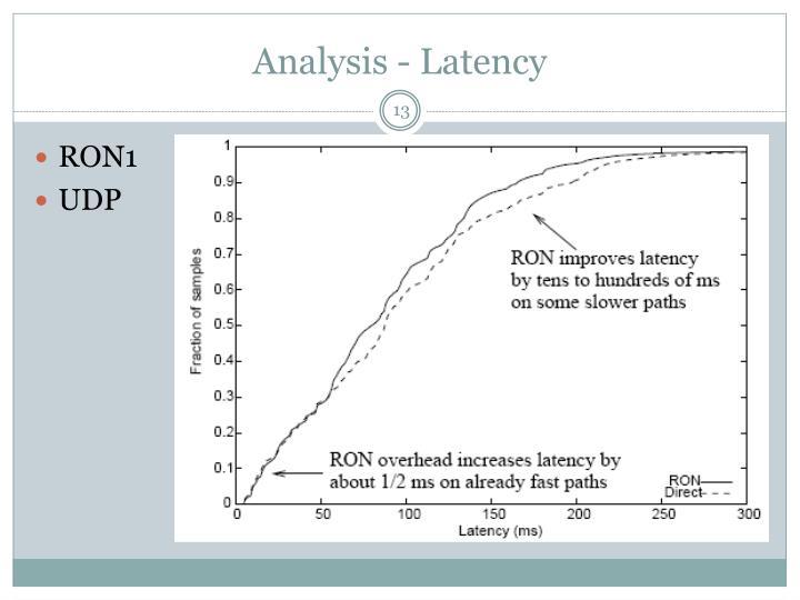 Analysis - Latency
