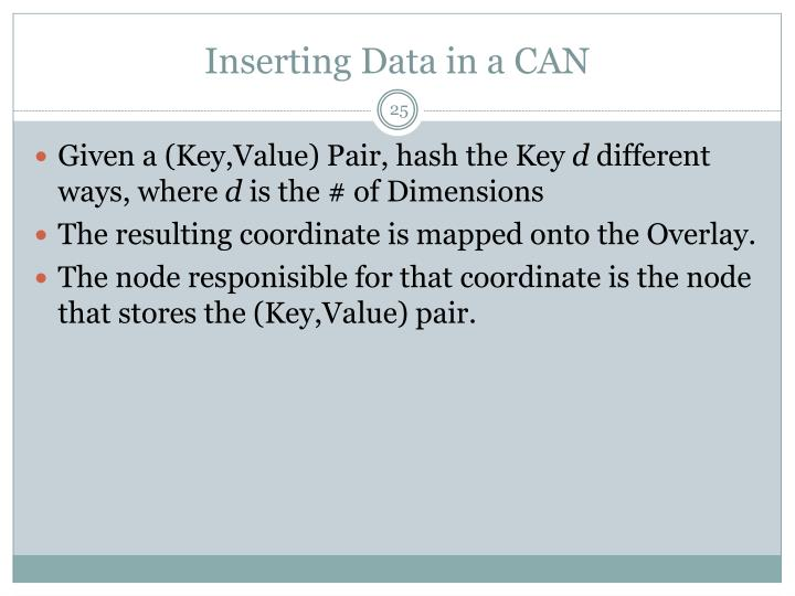 Inserting Data in a CAN