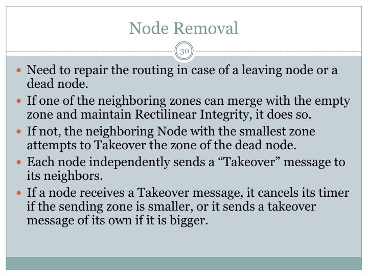 Node Removal