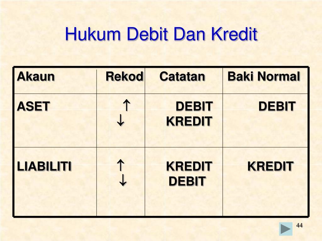 Maksud Debit Dan Kredit Dalam Penyata Bank