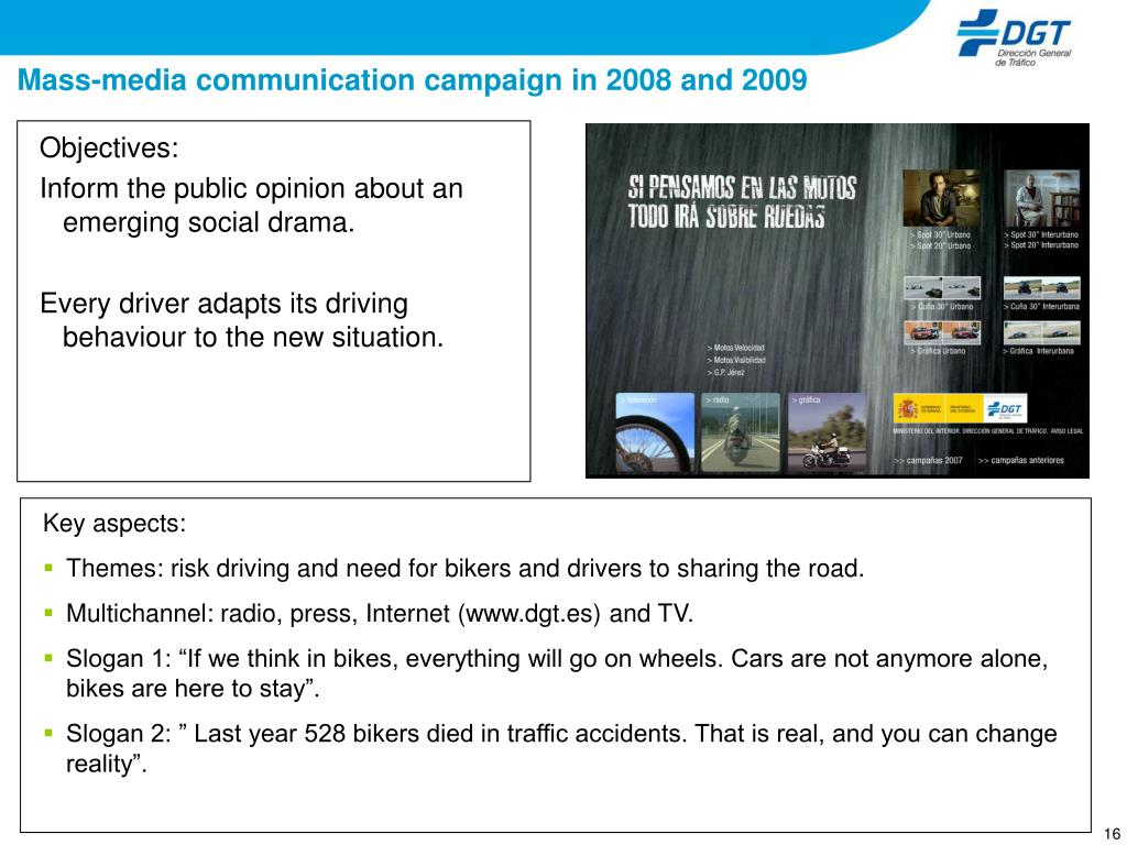Mass-media communication campaign in 2008 and 2009