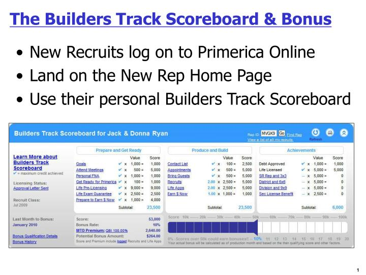 the builders track scoreboard bonus n.