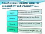 classification of indicator categories comparability and universality cheng astana 2009