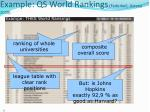 example qs world rankings federkeil astana 2009