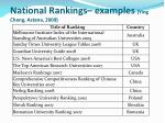 national r ankings examples ying cheng astana 2009