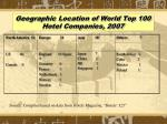 geographic location of world top 100 hotel companies 2007