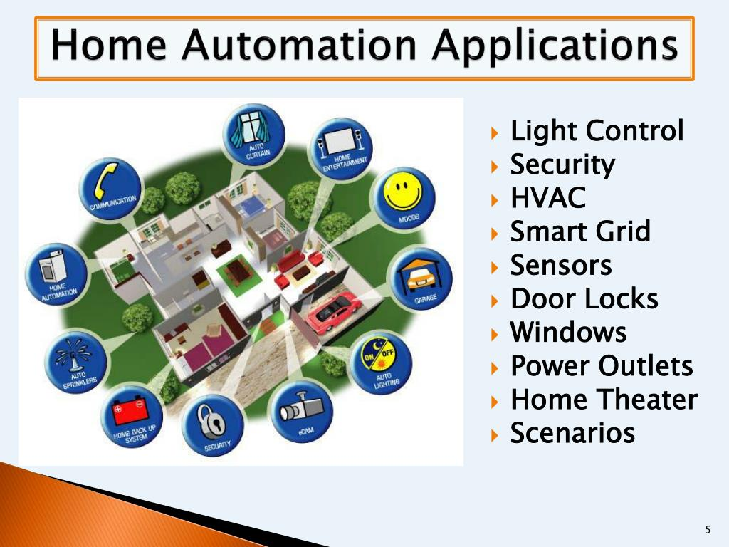 Raspberry Pi Homeautomationdiagram