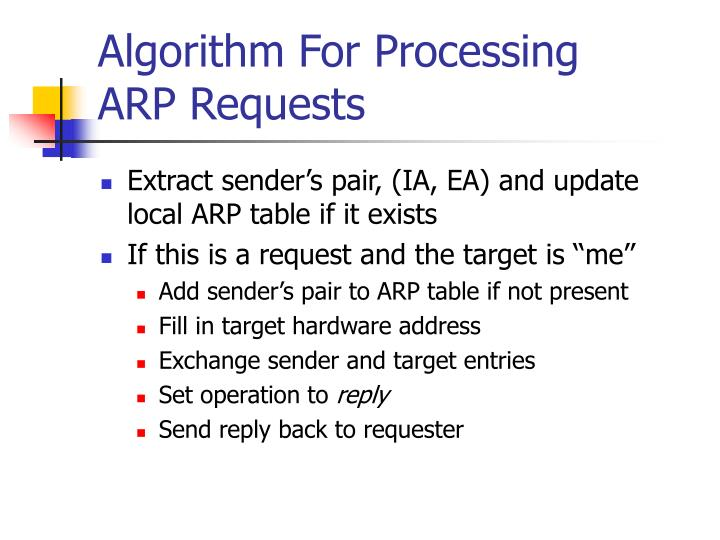 Algorithm For Processing