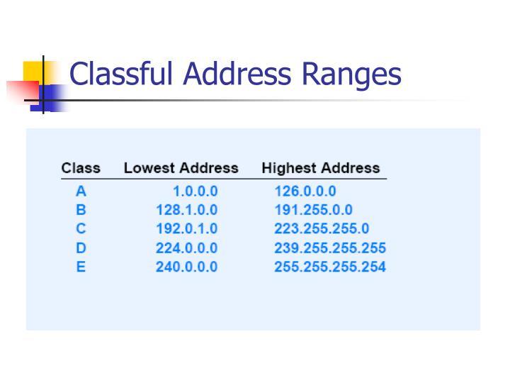 Classful Address Ranges