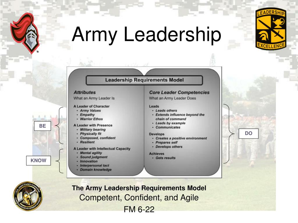 army leadership attributes and competencies