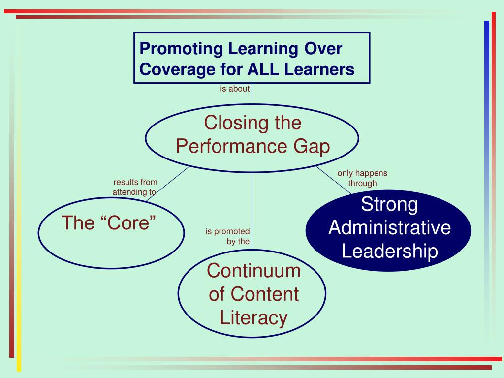 Promoting Learning