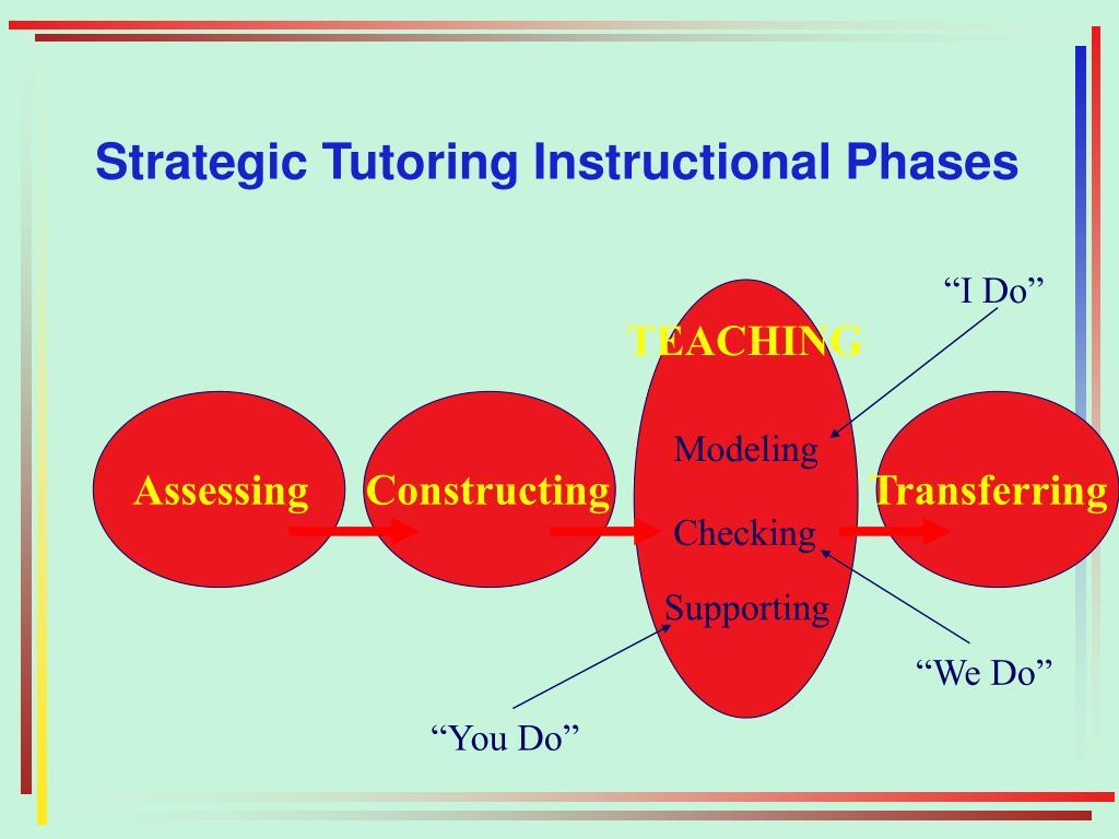 Strategic Tutoring Instructional Phases