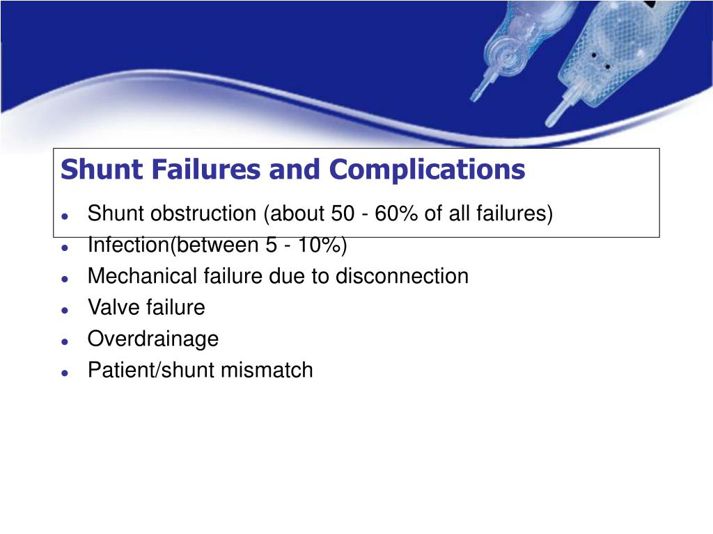Shunt Failures and Complications