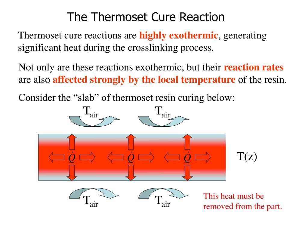 PPT - Thermoset Plastics PowerPoint Presentation - ID:1100177