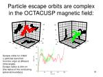 particle escape orbits are complex in the octacusp magnetic field
